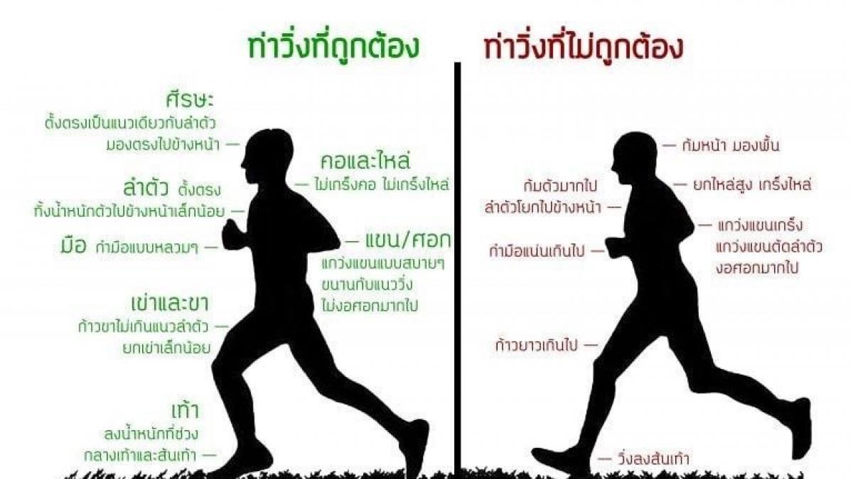 ท่าวิ่งที่ถูกต้อง